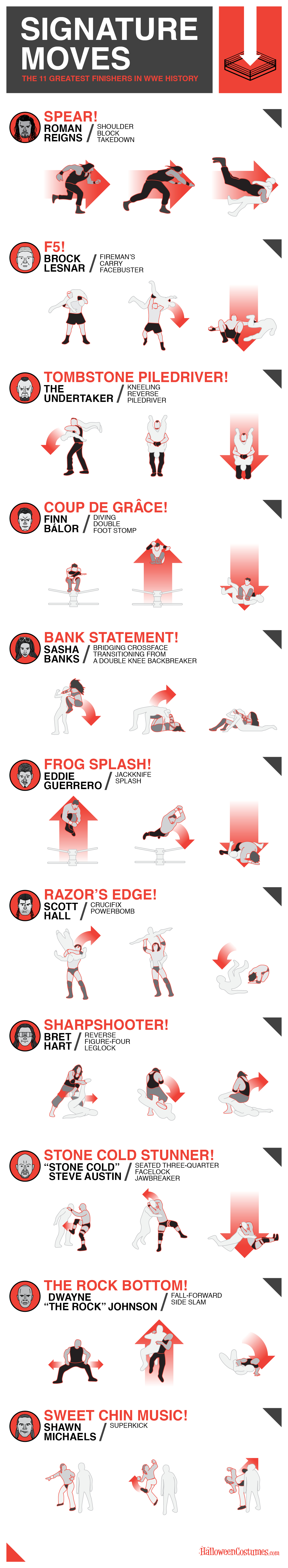 WWE-Finishers-Infographic